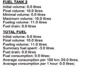 Car Fuel Monitoring System