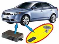 Cars  Fuel Monitoring Without Additional  Fuel Level Sensor
