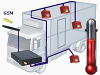 "Refrigerator Truck ""Real Time"" (GSM/GPRS) Monitoring"