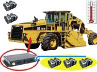 "Special Machinery  ""Real Time""  Monitoring, Fuel Monitoring etc. (GPS-GSM/GPRS)"
