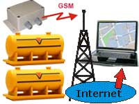 Fuel Storage Tank Real Time (GSM/GPRS) Monitoring. GuardMagic FSL based